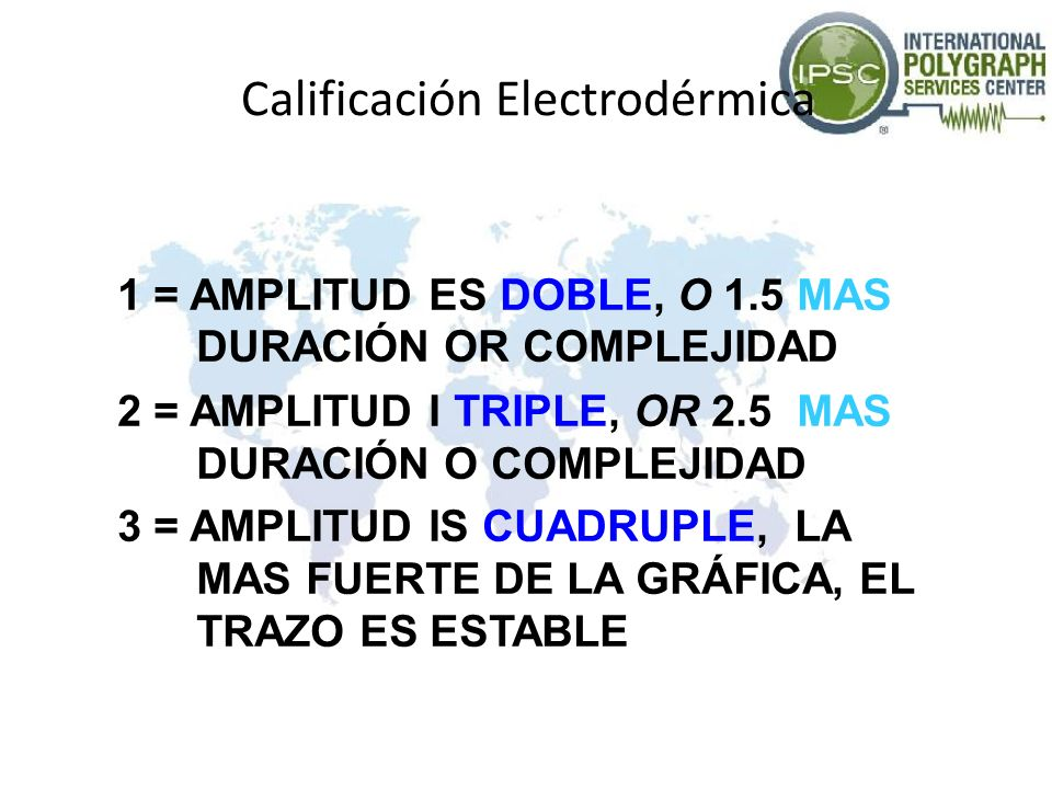 Calificación Electrodérmica