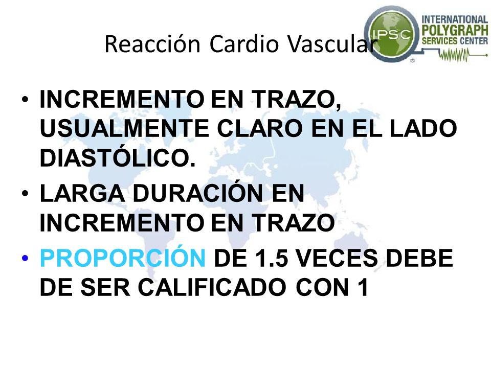 Reacción Cardio Vascular