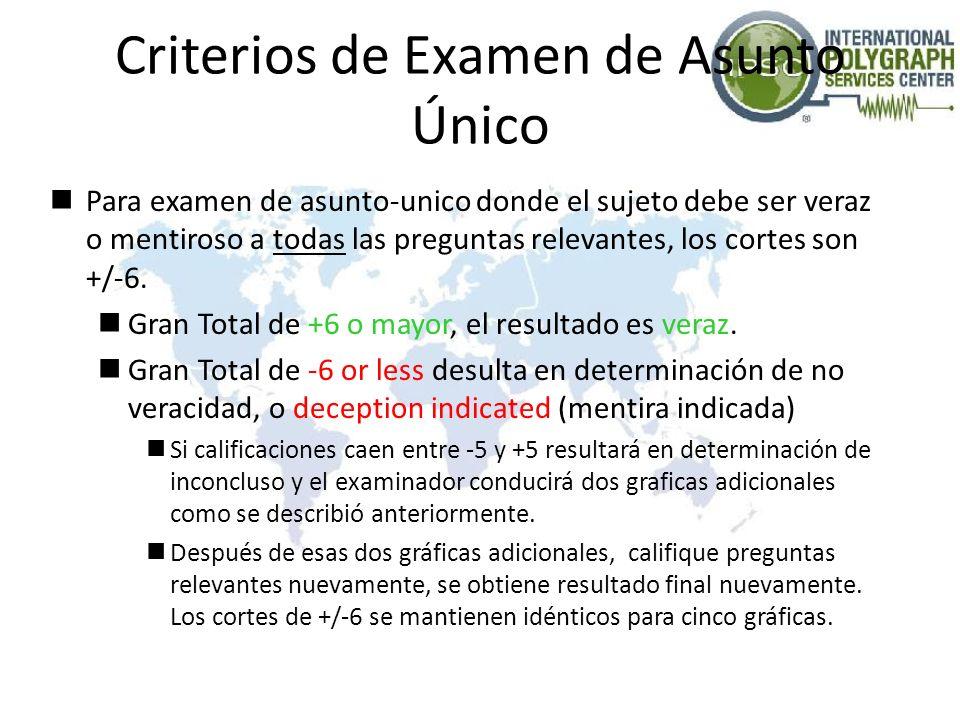 Criterios de Examen de Asunto Único