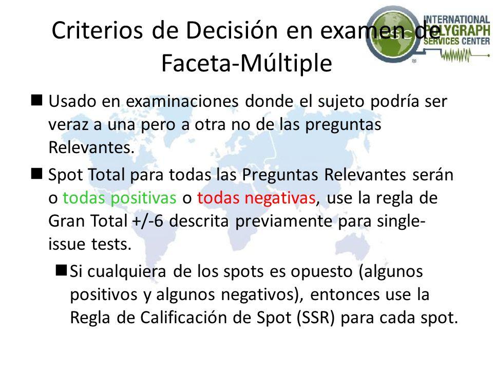 Criterios de Decisión en examen de Faceta-Múltiple