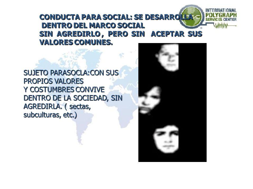 CONDUCTA PARA SOCIAL: SE DESARROLLA