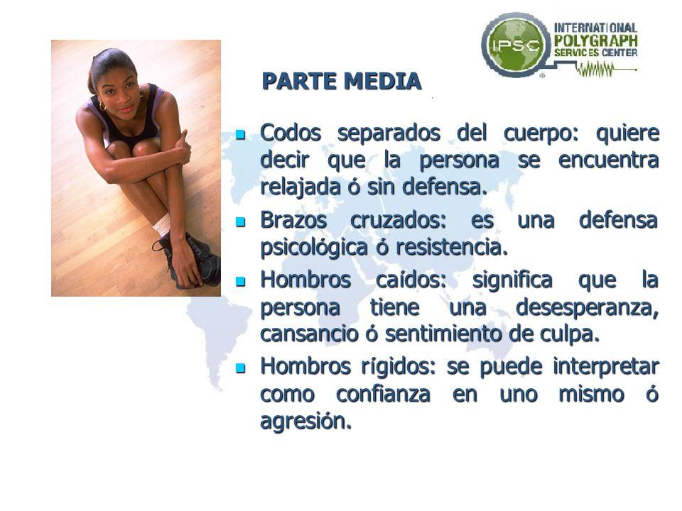 PARTE MEDIA Codos separados del cuerpo: quiere decir que la persona se encuentra relajada ó sin defensa.
