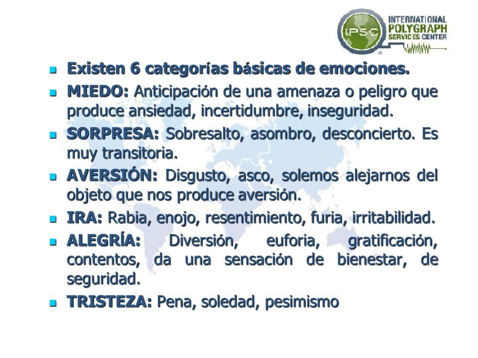 Existen 6 categorías básicas de emociones.