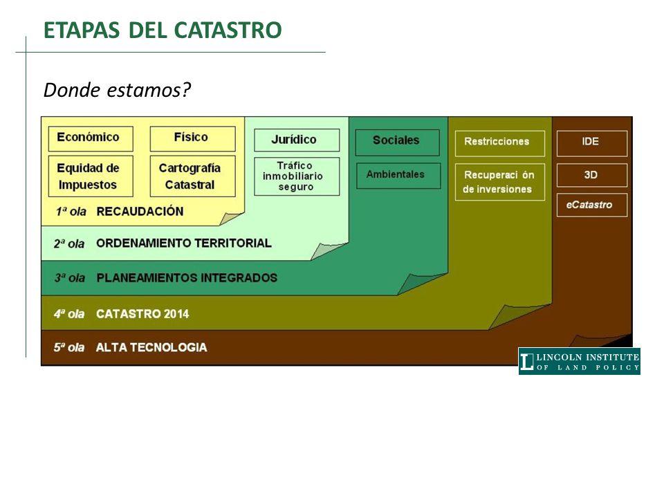 Modelo de catastro eficiente mtro ignacio lagarda lagarda for Oficina virtual del catastro murcia