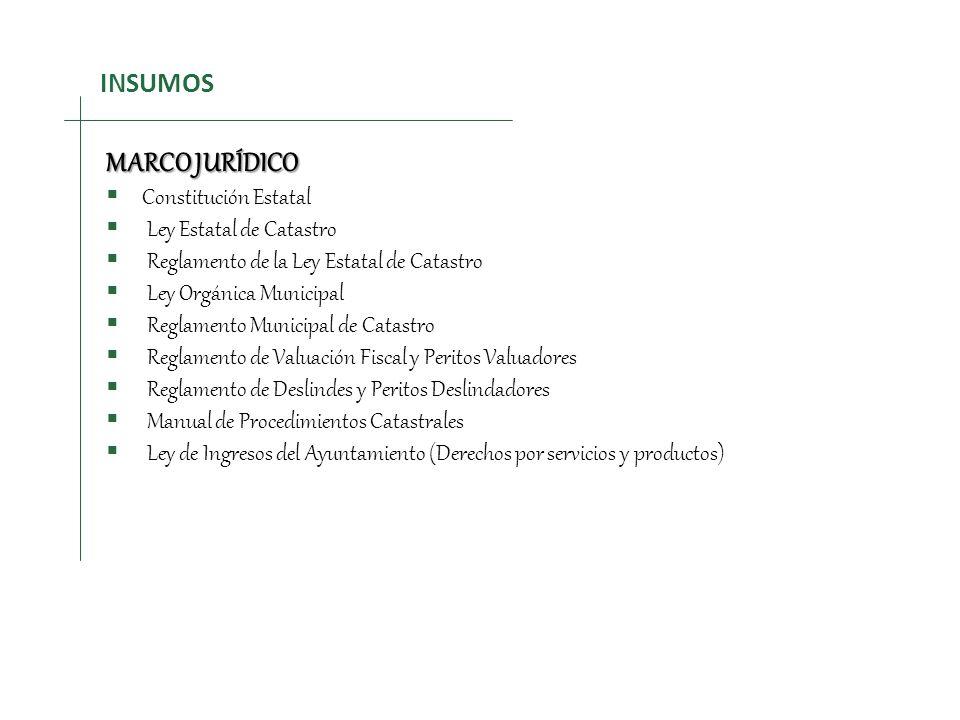 MARCO JURÍDICO INSUMOS Constitución Estatal Ley Estatal de Catastro
