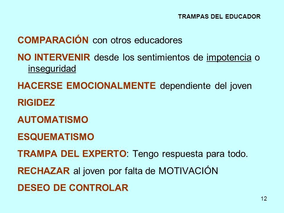 COMPARACIÓN con otros educadores