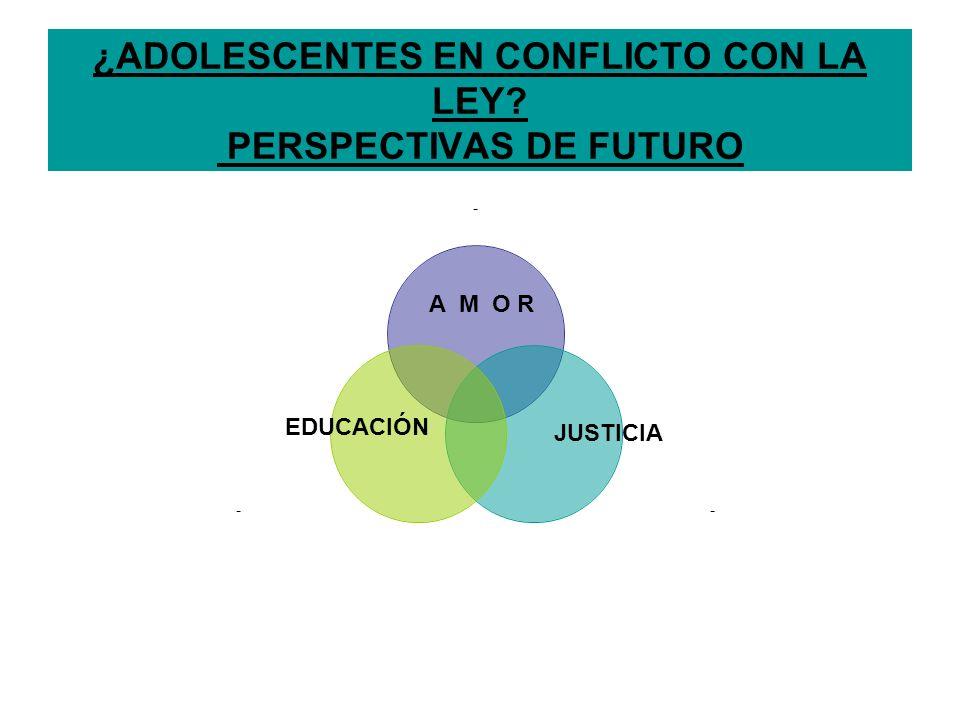 ¿ADOLESCENTES EN CONFLICTO CON LA LEY PERSPECTIVAS DE FUTURO