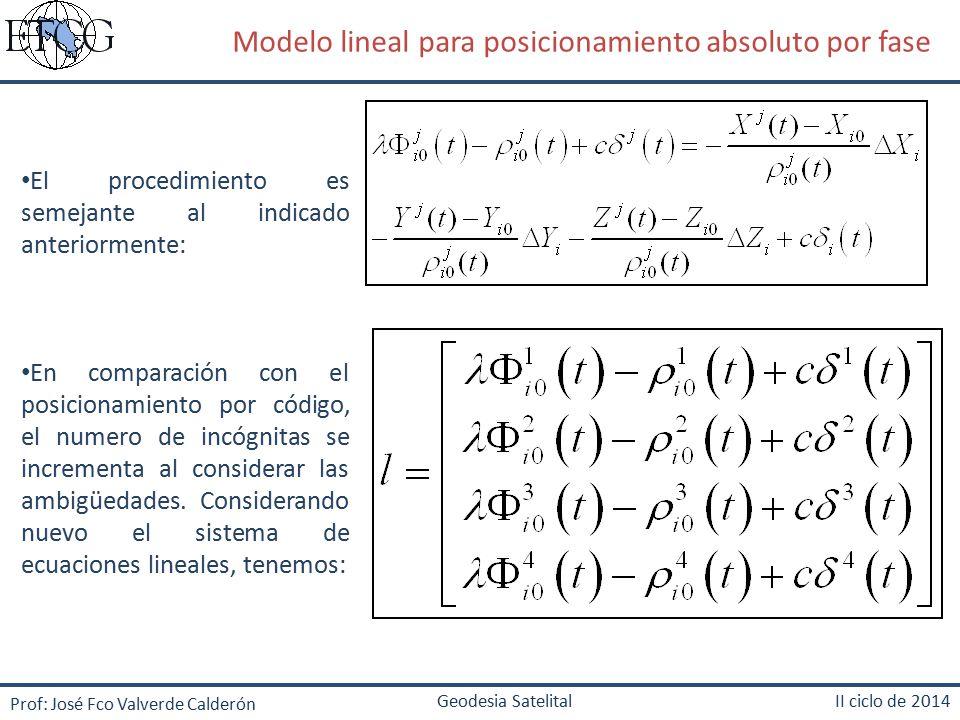 Modelo lineal para posicionamiento absoluto por fase