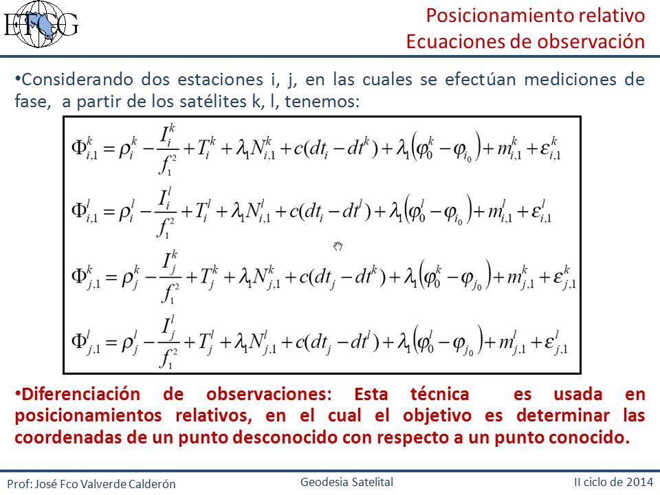 Posicionamiento relativo Ecuaciones de observación