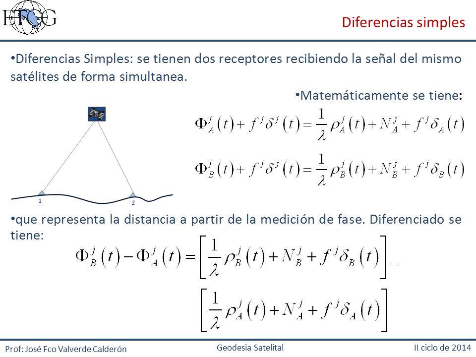 Diferencias simples Diferencias Simples: se tienen dos receptores recibiendo la señal del mismo satélites de forma simultanea.