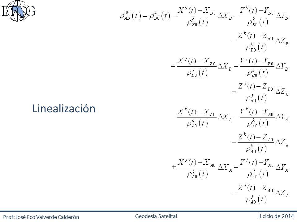 Linealización Prof: José Fco Valverde Calderón
