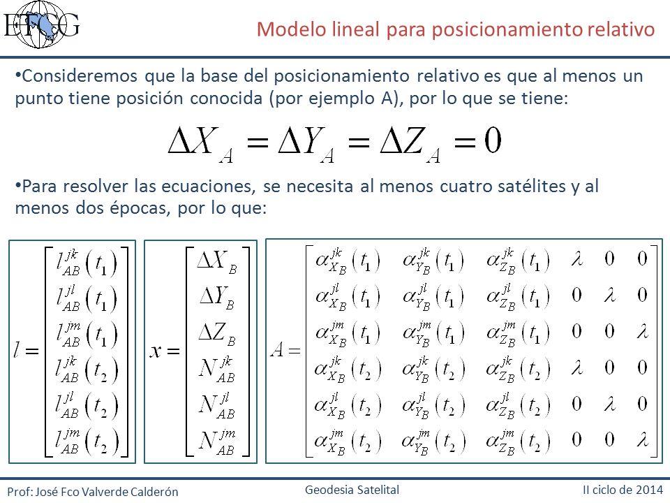 Modelo lineal para posicionamiento relativo