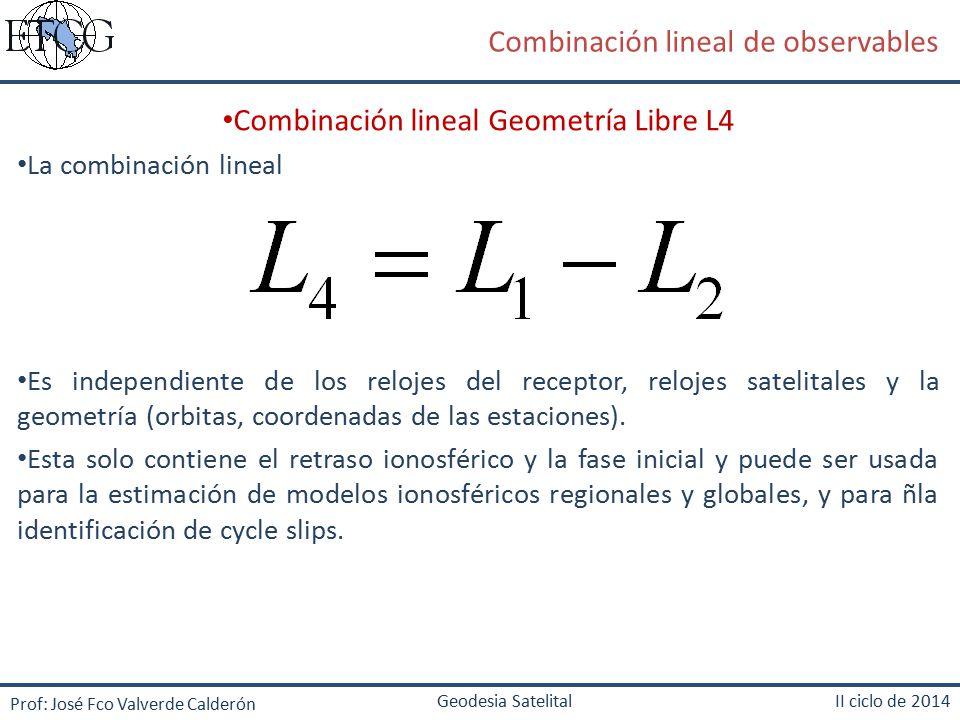 Combinación lineal Geometría Libre L4