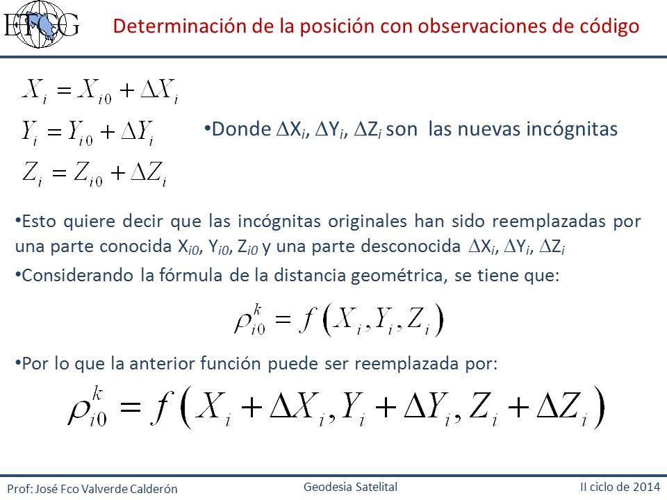 Determinación de la posición con observaciones de código