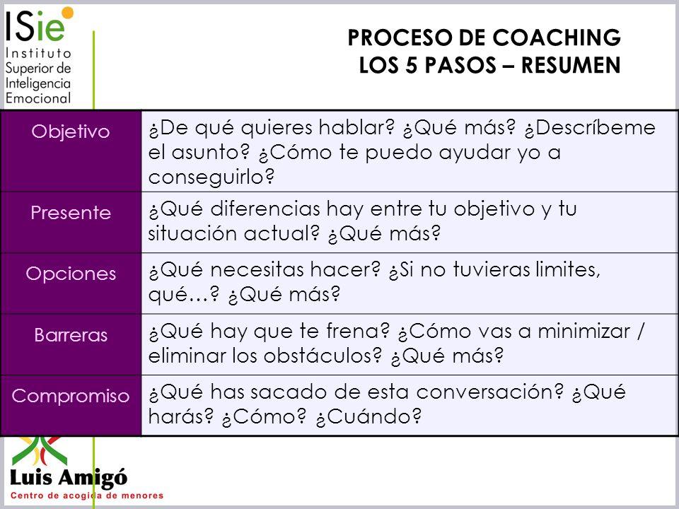PROCESO DE COACHING LOS 5 PASOS – RESUMEN
