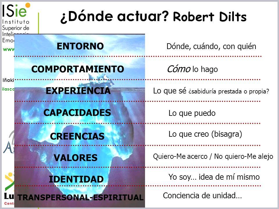 ¿Dónde actuar Robert Dilts