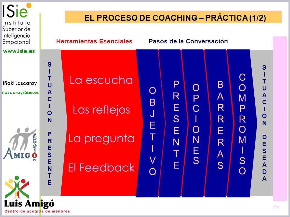 EL PROCESO DE COACHING – PRÁCTICA (1/2)