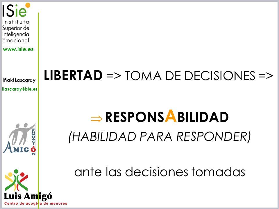 LIBERTAD => TOMA DE DECISIONES =>