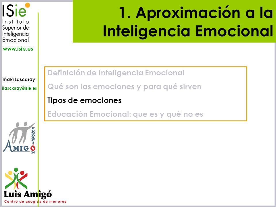1. Aproximación a la Inteligencia Emocional