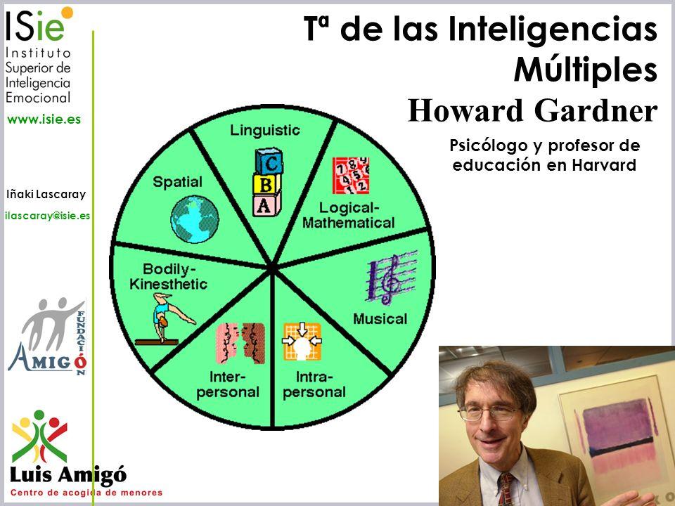 Tª de las Inteligencias Múltiples Howard Gardner