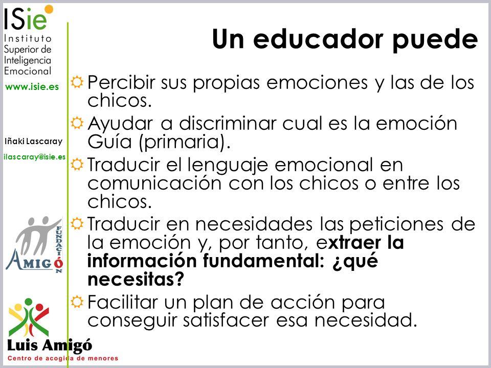 Un educador puede Percibir sus propias emociones y las de los chicos.