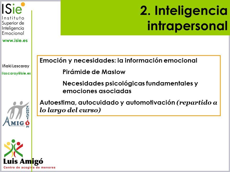 2. Inteligencia intrapersonal
