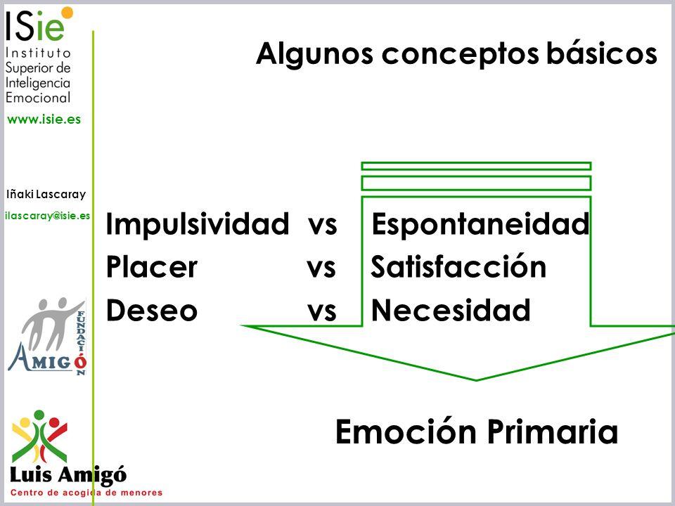 Algunos conceptos básicos