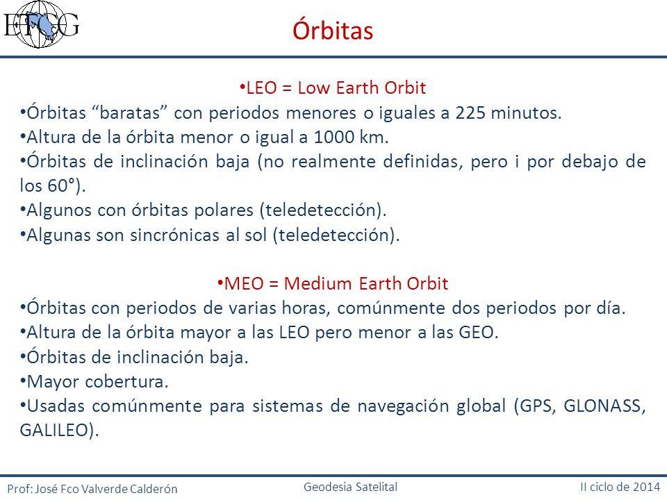 MEO = Medium Earth Orbit