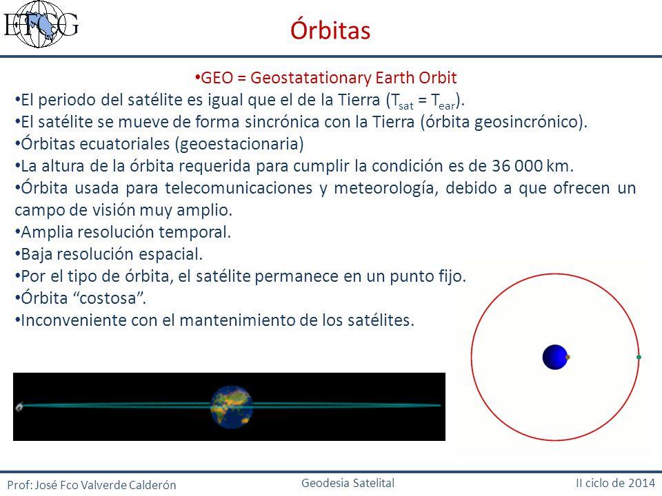 GEO = Geostatationary Earth Orbit