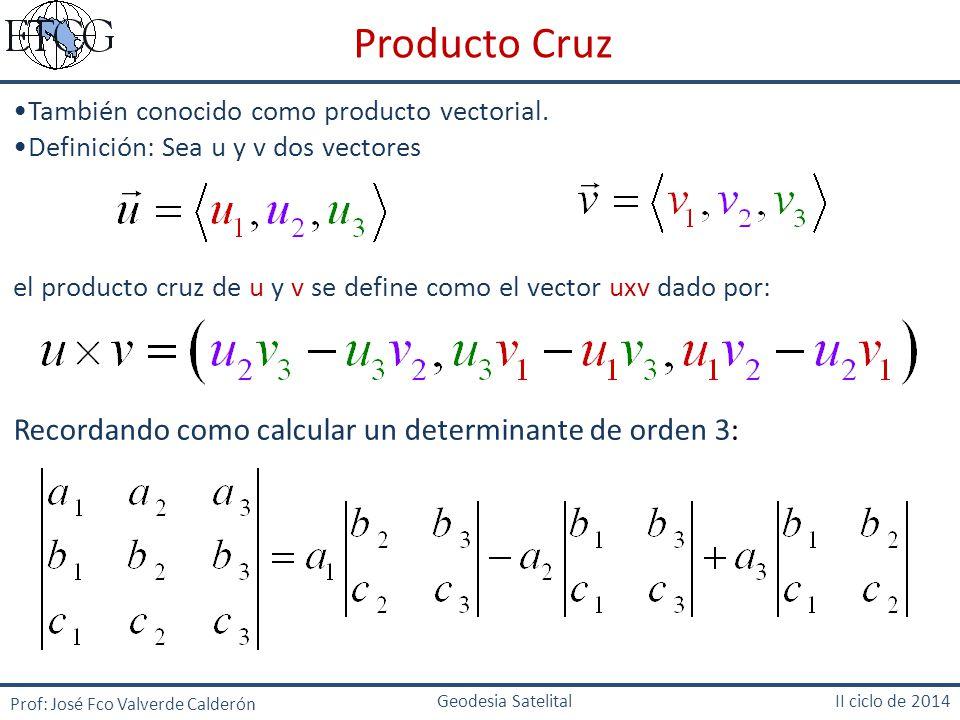 Producto Cruz Recordando como calcular un determinante de orden 3: