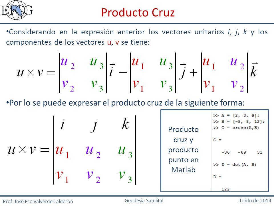 Producto cruz y producto punto en Matlab