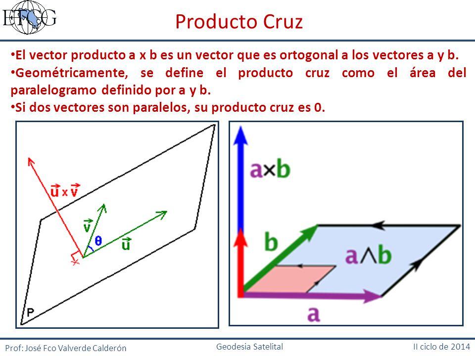 Producto Cruz El vector producto a x b es un vector que es ortogonal a los vectores a y b.