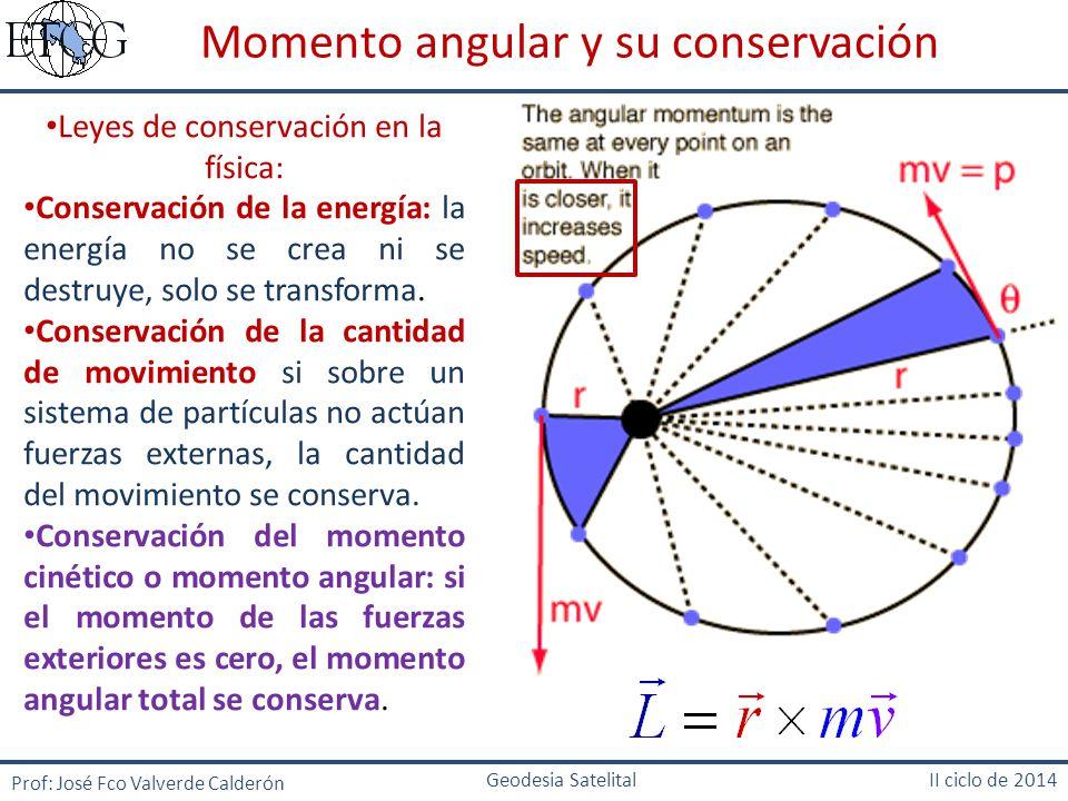 Leyes de conservación en la física: