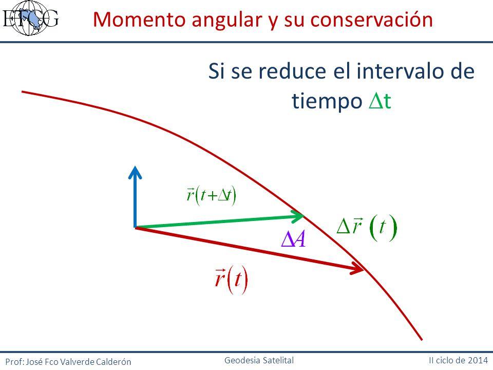 Si se reduce el intervalo de tiempo t