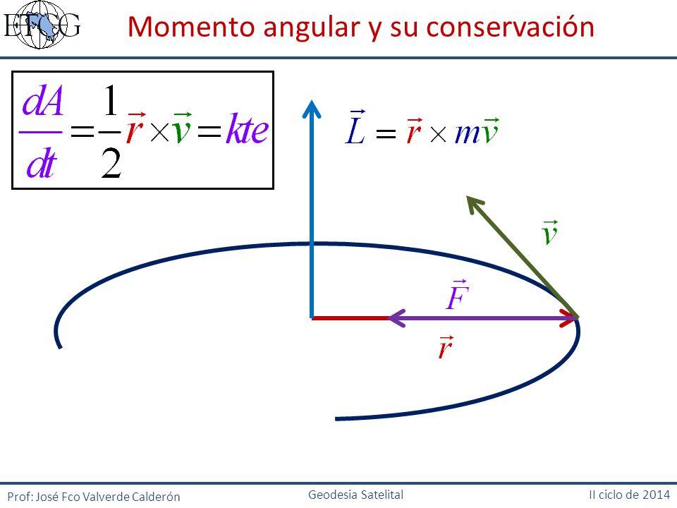Momento angular y su conservación
