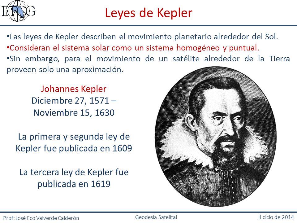 Leyes de Kepler Johannes Kepler