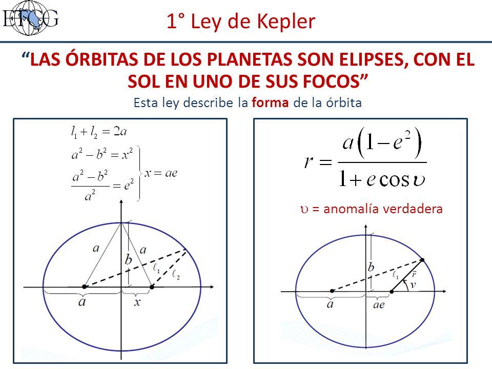 Esta ley describe la forma de la órbita