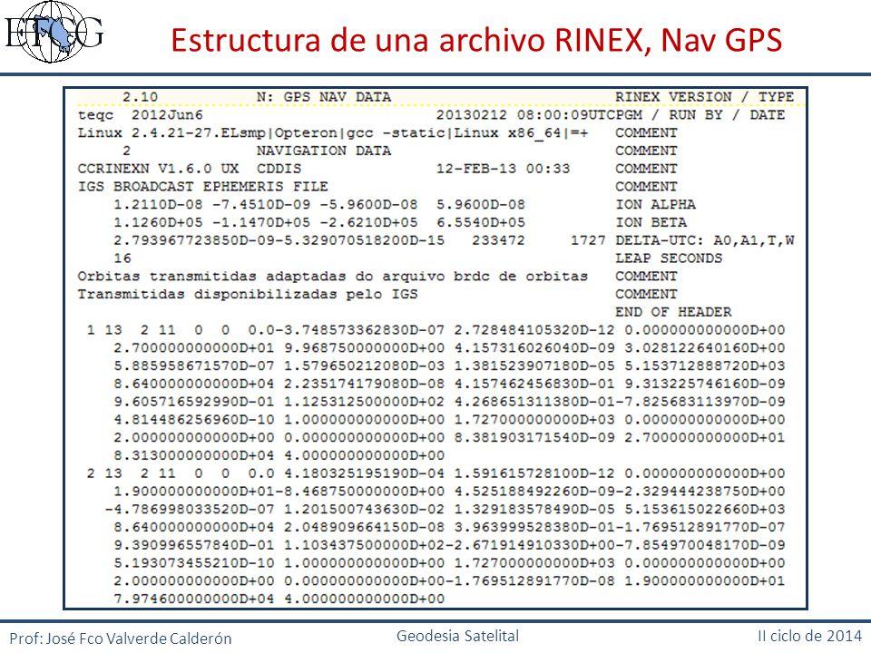 Estructura de una archivo RINEX, Nav GPS