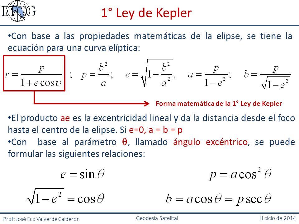 Forma matemática de la 1° Ley de Kepler