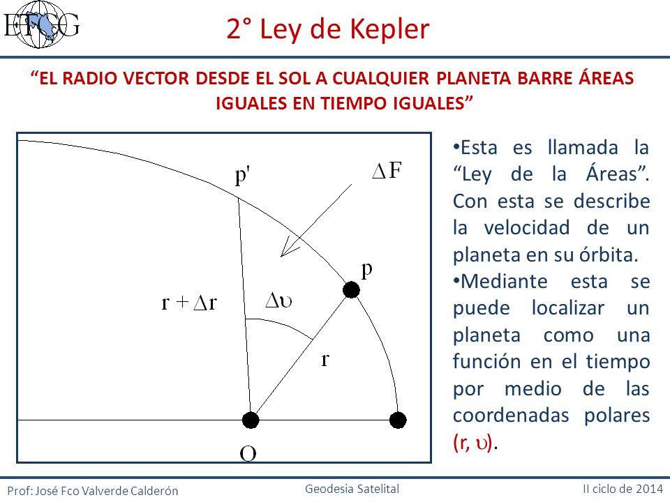 2° Ley de Kepler EL RADIO VECTOR DESDE EL SOL A CUALQUIER PLANETA BARRE ÁREAS IGUALES EN TIEMPO IGUALES