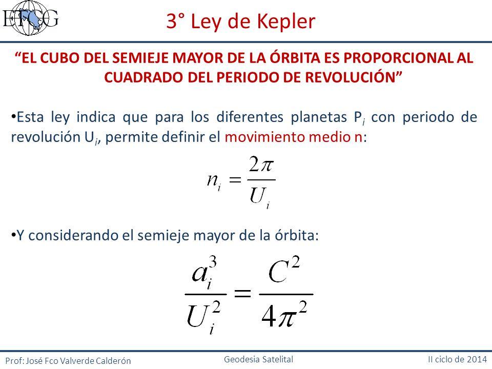 3° Ley de Kepler EL CUBO DEL SEMIEJE MAYOR DE LA ÓRBITA ES PROPORCIONAL AL CUADRADO DEL PERIODO DE REVOLUCIÓN