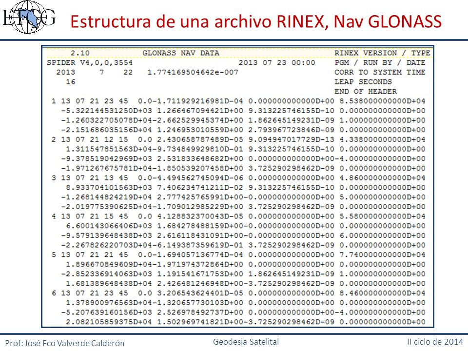 Estructura de una archivo RINEX, Nav GLONASS