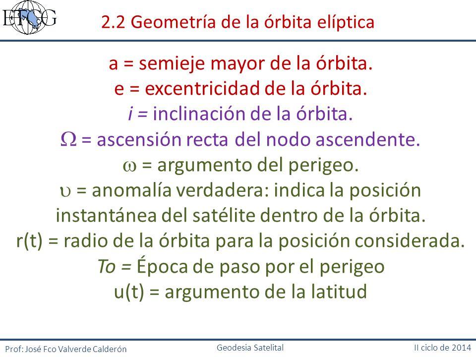 a = semieje mayor de la órbita. e = excentricidad de la órbita.