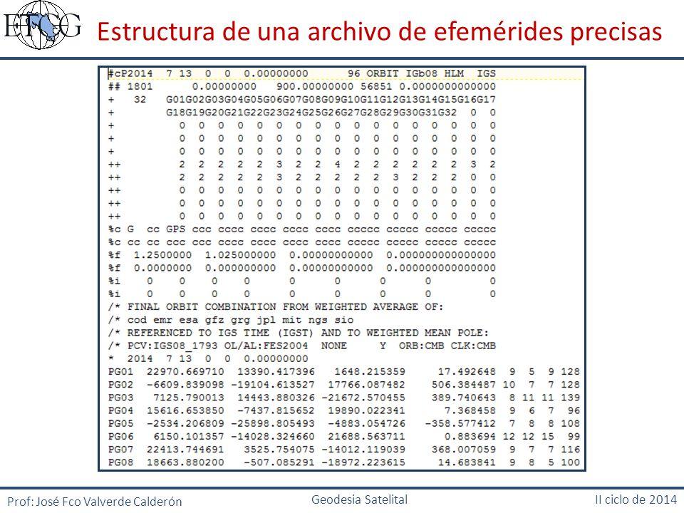 Estructura de una archivo de efemérides precisas