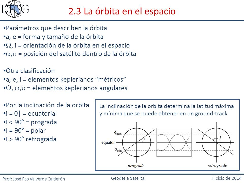 2.3 La órbita en el espacio Parámetros que describen la órbita
