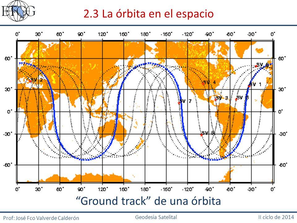 Ground track de una órbita