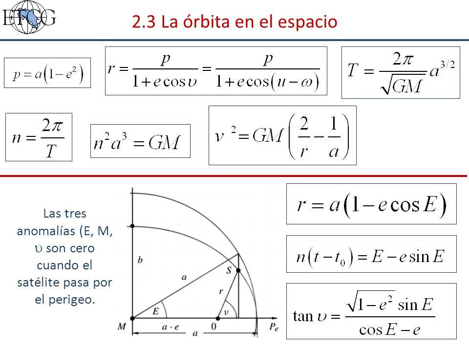 2.3 La órbita en el espacio Las tres anomalías (E, M,  son cero cuando el satélite pasa por el perigeo.
