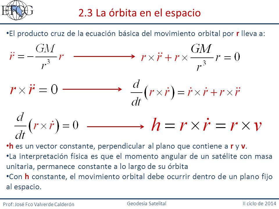 2.3 La órbita en el espacio El producto cruz de la ecuación básica del movimiento orbital por r lleva a: