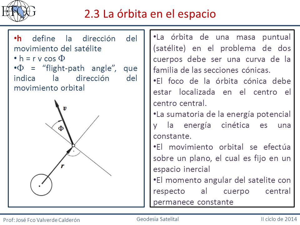 2.3 La órbita en el espacio h define la dirección del movimiento del satélite. h = r v cos 