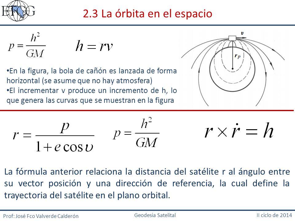 2.3 La órbita en el espacio En la figura, la bola de cañón es lanzada de forma horizontal (se asume que no hay atmosfera)